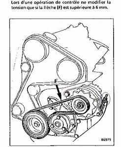 Courroie Alternateur Clio 2 : retendre courroie d 39 alternateur sur renault express m canique lectronique forum technique ~ Medecine-chirurgie-esthetiques.com Avis de Voitures