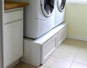 Unterschrank Für Waschmaschine : der richtige w schekorb in der waschk che clevere einrichtungsideen ~ Sanjose-hotels-ca.com Haus und Dekorationen