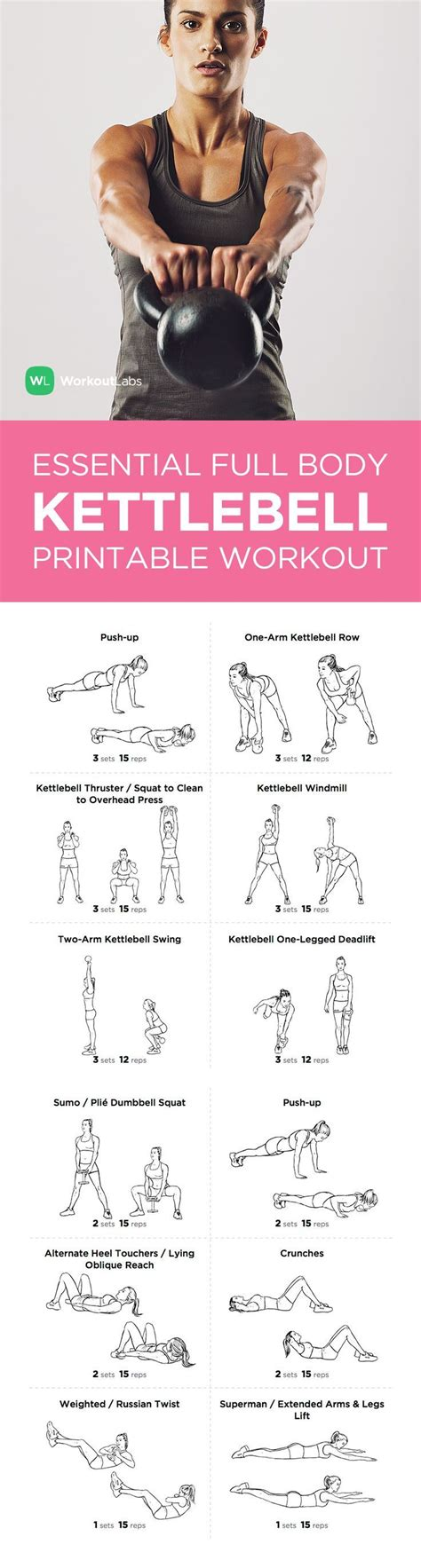 kettlebell workout printable body fitness workouts workoutlabs pdf gym health plans essential exercises weight kettle exercise total loss visit kettlebells