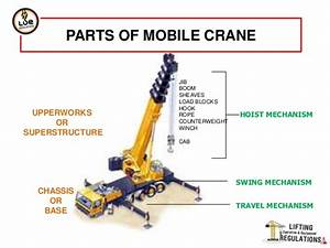 Slewing Rings For Swing Mechanism Of Mobile Cranes