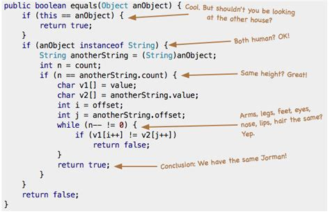 The Wikitext You Entered Doesn T Contain A Valid License Template by Java String Equals Versus Stack Overflow