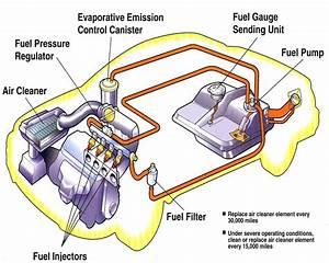 Diesel Engine Components Diagram