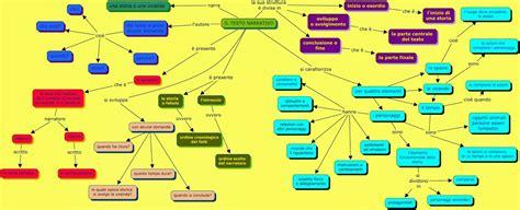 eneide testo italiano officina scolastica testo narrativo mappa concettuale