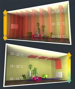 Infrarotheizung Kosten Erfahrung : infrarot heizung infrarotheizung top line e400 2 infrarotheizungen kaufen sundirect ~ Markanthonyermac.com Haus und Dekorationen