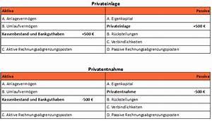 Unternehmenserfolg Berechnen : eigenkapital in der bilanz buchf hrung ~ Themetempest.com Abrechnung