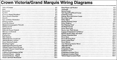 ford mercury electrical wiring diagram manual crown vic