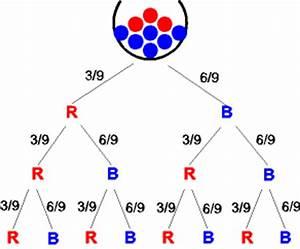Logarithmus Berechnen : mathematik ~ Themetempest.com Abrechnung