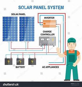 Solar Panel Wiring Diagram Pdf Download
