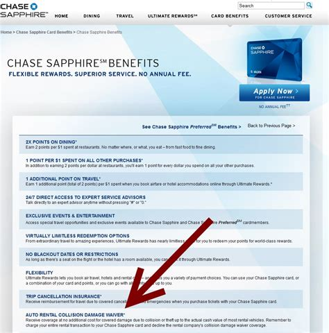 chase sapphire preferred benefits auto rental collision