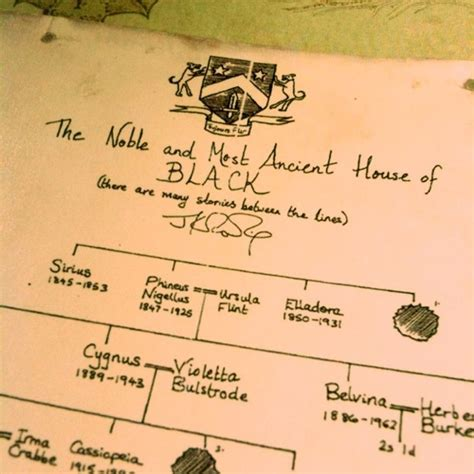 Rowling Family Tree Pictures to Pin on Pinterest - PinsDaddy