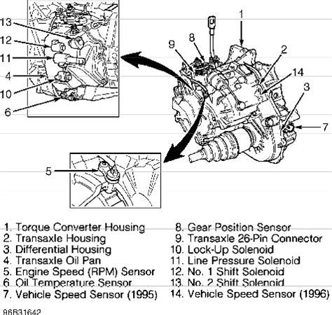 motor repair manual 2013 volvo s60 transmission control volvo 850 automatic transmission diagnosis wiring diagram