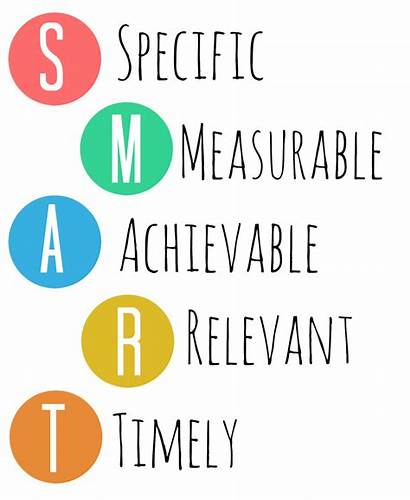 Smart Methodology Metodologia Specific Acronym Research Stands
