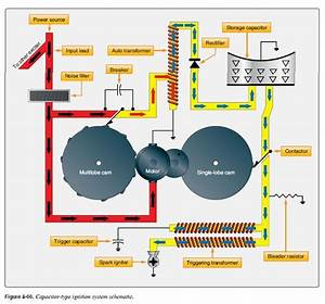 Schematic Diagram Of Ignition System