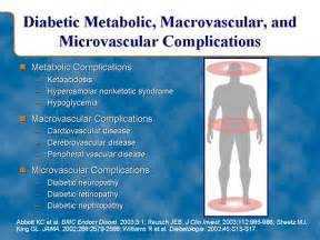 Diabetes Microvascular and Macrovascular Complications