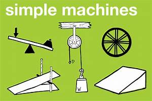 Image Gallery simple machines