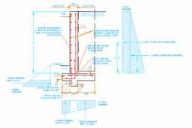 Design Of Stem Basement Structures The Basics Basement Waterproofing Expert Design Of Reinforced Concrete Walls Shear Walls Load Bearing Walls Retaining Wall Design Example Reinforced Concrete Pictures