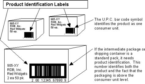 Download the generated barcode as bitmap or vector image. 4. The EAN.UCC System