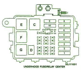 Chevy Truck Underhood Fuse Box Diagram Circuit