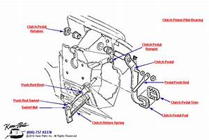 1960 Corvette Clutch Pedal Linkage Parts
