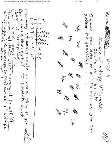 staar math 4th grade chart 8th grade staar math chart