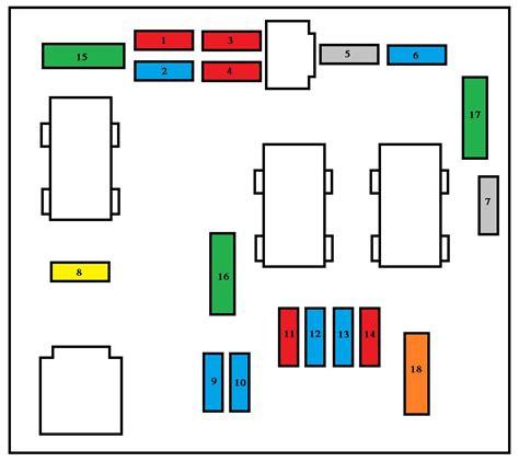 Peugeot 306 Phase 3 Wiring Diagram by Peugeot 206 2000 2002 Fuse Box Diagram Auto Genius