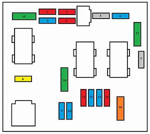 Peugeot 206  2003 - 2010  - Fuse Box Diagram