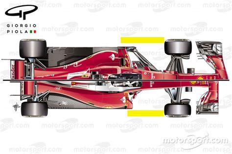 formula  top  tech solutions