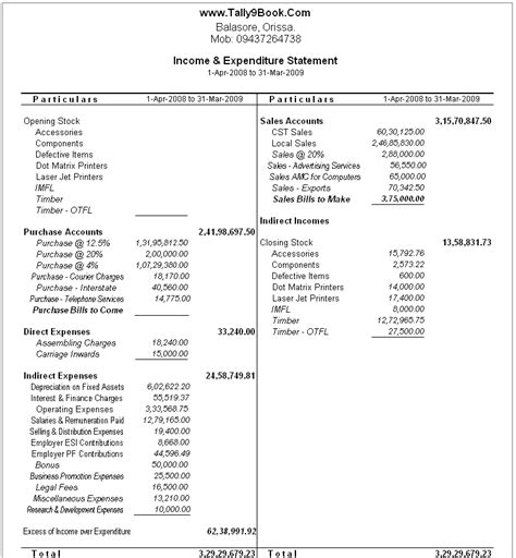 Income And Expenditure Statement In Tally9 Accounting Software. Individual Alphabet Letters To Print. Fax Template Word 2007. Holi Wishes Message For Clients. Military Experience Resume Example Template. Training Report Cover Page Template. Example Of Application Letter For A Bursary. Baby Foot Print Tattoo Ideas. Sample Medical Records Release Form Tbjwd