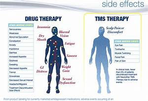 Transcranial Magnetic Stimulation  Tms  Therapy