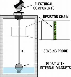 Transmitter Wiring Diagram