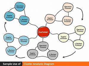 What Is A Cluster Diagram