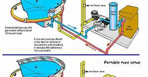 Wiring Diagram  35 Spa Air Blower Diagram