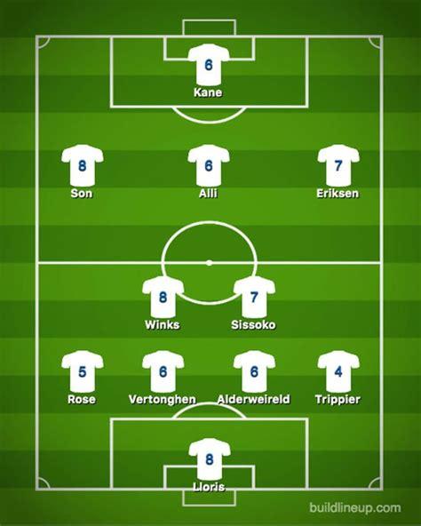 Tottenham player ratings vs Man City: Lloris and Son ...