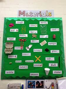 Science display: Materials (Year 3) | First grade science ...