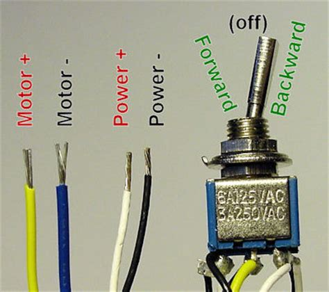 easiest way to electric motor directions robot room