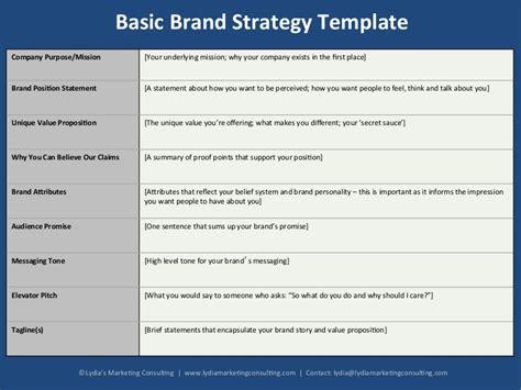 basic brand strategy template  bb startups