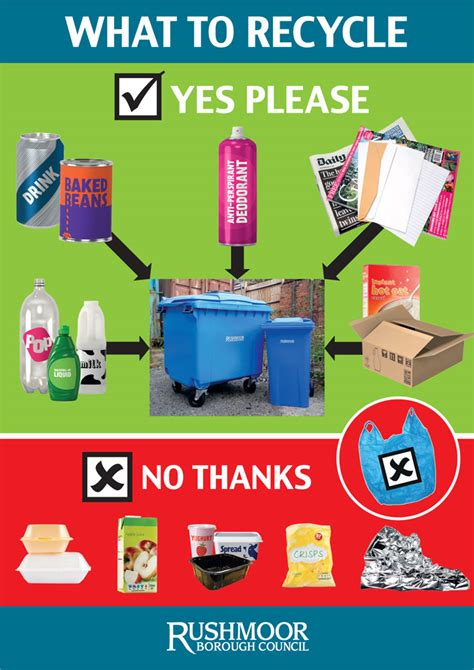 What To Put In Your Blue Recycling Bin  Rushmoor Borough