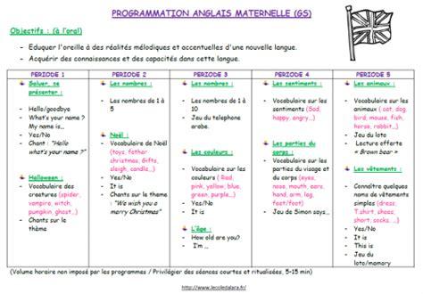 progression pate a modeler maternelle progression anglais maternelle gs maternelle anglais maternelle et je vais