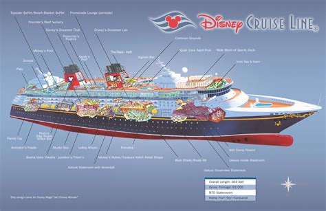 Disney Cruise Line Ship Layout