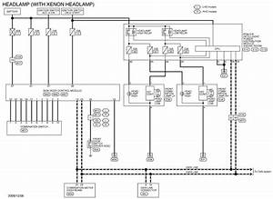 Nissan Qashqai Electrical Wiring Diagram