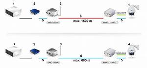 Extender Ethernet Poe Epoc-131hp-o I-view