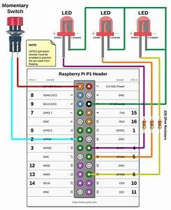The Pi4j Project  U2013 Trigger Example