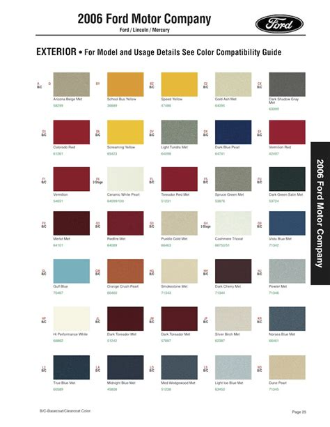 ford exterior paint color code ford interior color code chart carburetor gallery