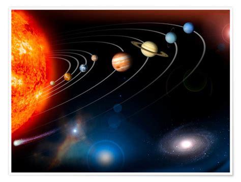 Posters et tableaux de Notre système solaire | Posterlounge.fr
