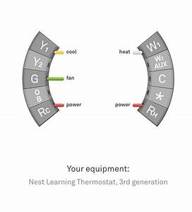 Nest Thermostat Wiring Diagram Heat And Air Conditioner - Database