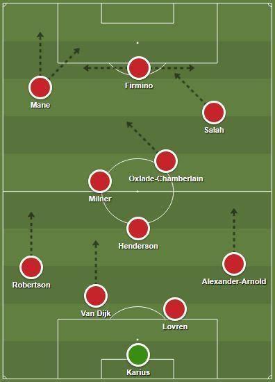 liverpool transfer news   reds