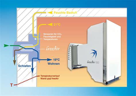 Dezentrale Wohnraumlueftung Funktionsweise Und Moeglichkeiten by Wohnrauml 252 Ftung Freeair Dezentral Mit W 228 Rmer 252 Ckgewinnung