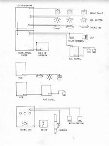 Fire Alarm System Control Panel   Support Pasive Infra Red