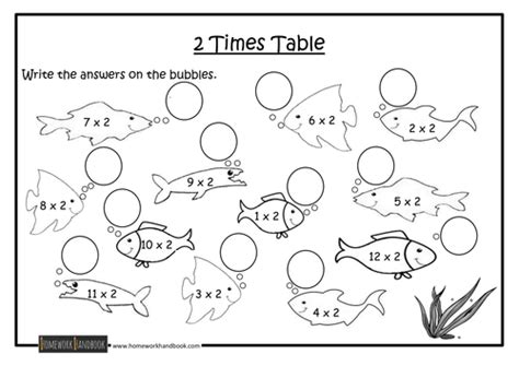 2x table worksheet ks1 times tables worksheets by ram teaching resources tes