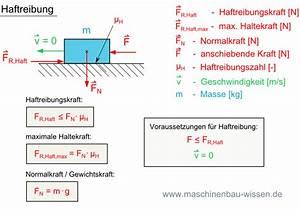Physik Beschleunigung Berechnen : haftreibung berechnen ~ Themetempest.com Abrechnung